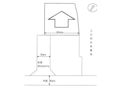 地形概略図