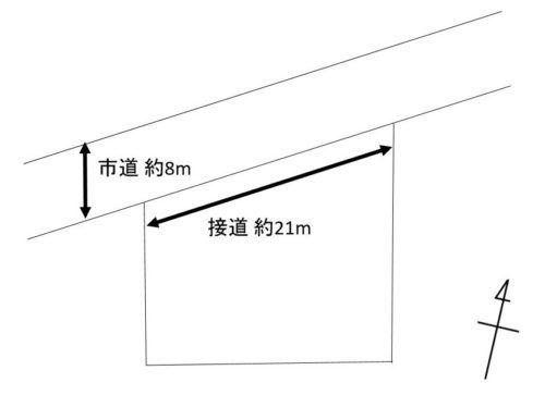 土地と道路の関係図